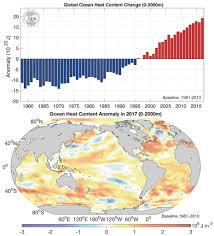 State Of The Climate How The World Warmed In 2017