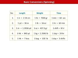 Conversion Chart Metric Imperial Metal Weight – Andromedar.info