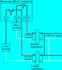 thermostat heat and cool 2 transformers within furnace transformer Gas Furnace Thermostat Wiring Diagram thermostat heat and cool 2 transformers within furnace transformer wiring diagram