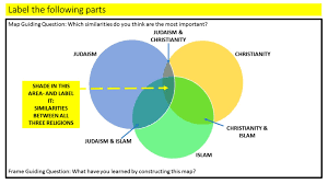 Christianity And Islam Venn Diagram Awesome Christianity Judaism Islam Venn Diagram And Ppt Video Online