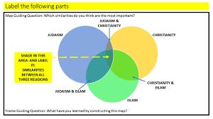 Judaism And Islam Venn Diagram Awesome Christianity Judaism Islam Venn Diagram And Ppt Video Online