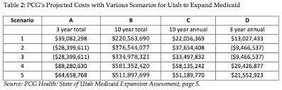 Utah Medicaid Income Chart Utah Cant Rely On Federal Medicaid Promises Utah Taxpayers