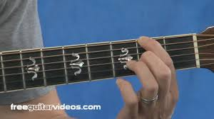 Finger Chart Guitar Notes Finger Placement Guitar Lesson