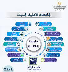 التعليم العالي تنشر برامج وكليات الجامعات الأهلية قانون إنشاء الجامعات  الأهلية:• – نافذة مصر البلد