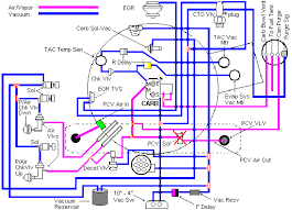 1990 jeep vacuum diagram wiring diagram site 1995 jeep yj vacuum diagram data wiring diagram 1990 jeep cherokee 4wd vacuum diagram 1988 jeep