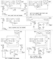 99 p30 wiring diagram wiring diagrams best 99 p30 wiring diagram wiring library 1995 chevy p30 fuse diagram 99 p30 wiring diagram