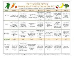 Monthly Meal Planner Template Excel Plan Free Editable Menu