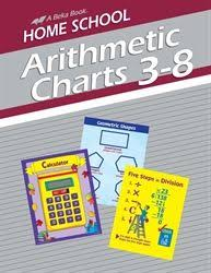 Homeschool Arithmetic 3 8 Charts Math Abeka Homeschool