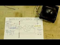 wire computer fan tutorial 0033 4 wire computer fan tutorial