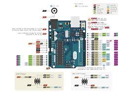 arduino data sheet assignment 8