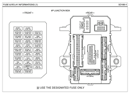repair guides g 2 0 dohc 2007 fuse relay information fig schematic diagrams