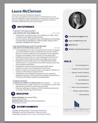 ... Nice Fiverr Resume 1 Fiverr For Outsourcing Saving Time Money And  Headaches Laura