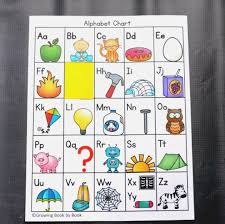 Alphabets Kids Printable Online Charts Collection