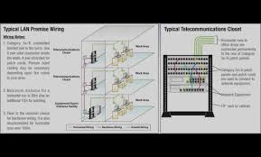 limited old telephone wiring diagram old telephone wiring diagram newest 586b wiring diagram inspirational 586b wiring diagram 568a scheme