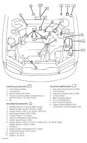 2008 3 5 v6 pontiac engine diagrams auto electrical wiring diagram 3 5v6 2008 saturn aura fuse box saturn auto fuse box diagram