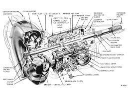 everything you need to know about 1979 1993 foxbody mustangs c4 c5 cutaway diagram