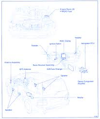 lexus lx 470 2001 fuse box block circuit breaker diagram  carfusebox lexus lx 470 2001 fuse box block circuit breaker diagram