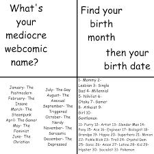 Name Generator - Imgur On Webcomic Album