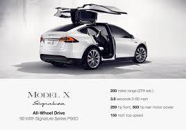 model x p90d range now up to 250 miles