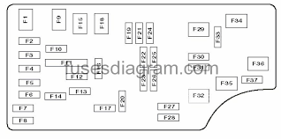 2007 sebring fuse diagram wiring diagrams 2005 PT Cruiser Fuse Diagram at 2006 Pt Cruiser Interior Fuse Box Diagram