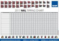 Afl Tipping Chart 2018 Printable Office Footy Tipping Just Got Easier