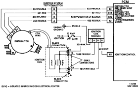 chevy 350 wiring diagram to distributor gooddy org chevy ignition wiring diagram at Chevy Ignition Wiring Diagram