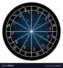 Astrology Zodiac With Natal Chart Zodiac Signs