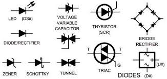 wiring diagram symbols explained wiring diagram house wiring diagram symbols diagrams
