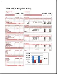 15 Free Event Budget Templates Ms Office Documents Free