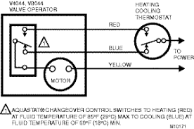 honeywell zone valves wiring diagram wiring diagram and hernes honeywell zone valve wiring image about