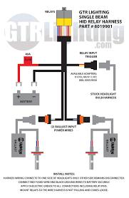 explain automotive wiring harnesses diagram wiring diagrams for Furnace Fan Relay Wiring Diagram at Automotive Relay Wiring Schematic Explained
