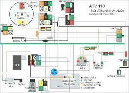 110cc atv wiring diagrams for dummies wiring diagram for 150cc atv xrm 110 wiring diagram shelectrik com cc atv wiring diagrams for dummies on wiring