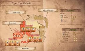 Mhw Iceborne Viper Tobi Kadachi Guide Tips
