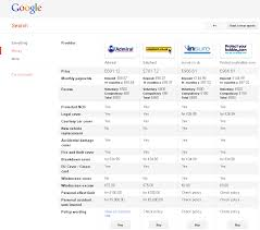 insurance company auto insurance compare