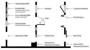 floor plan symbols. Best Manufactured Home Floor Plan Symbols For Walls Windows And Doors O