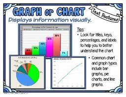Nonfiction Text Features Posters Mini Anchor Charts For Word Walls Reference