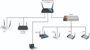 wired network diagram on jpg wiring and wireless router agnitum me block diagram of wifi at Wireless Access Point Network Diagram
