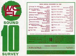 Wcfl Chicago Il 1966 12 29 Radio Surveys Music Charts