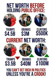 What Is Networth Fact Check Net Worths Of Presidents