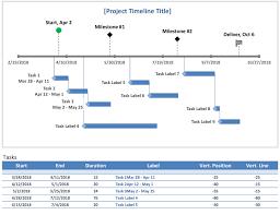 project timeline excel milestone and task project timeline