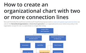 Using The Organizational Chart Tool Microsoft Word 2016