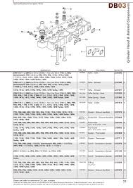 david brown engine page 25 sparex parts lists diagrams s 70349 david brown db03 23