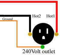 electric work how to wire 240 volt outlets and plugs 8 gauge wire for 50 amp 240 volt