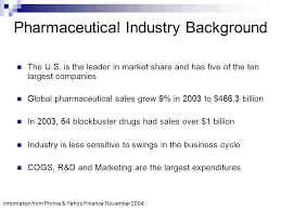Global Pharmaceutical Industry Ppt Download