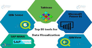 Gartner Chart Business Intelligence Top 5 Bi Tools Widely Used For Data Visualization Towards