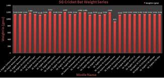 Cricket Khelmart Wordpress Blog Page 2