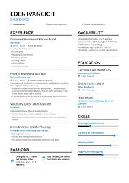 Resume Layouts Free The Best 2019 Fresher Resume Formats And Samples