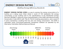 Edr Design What Is An Edr Score Edr Is Energy Design Rating It Is An