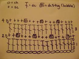 Blackberrys Size Chart Updated The Blackberry Salad Stitch Blanket Chart