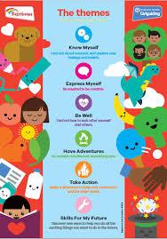 Programme Poster And Activities Girlguiding